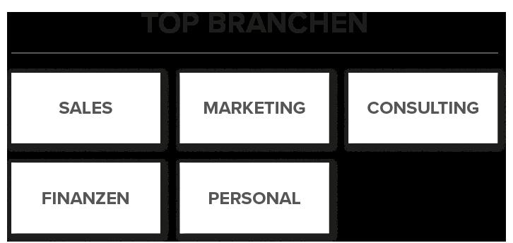 alumni-top-branchen-warum-cbs
