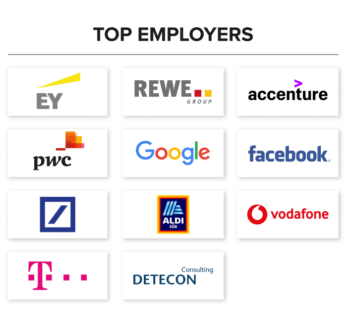 alumni-top-employer