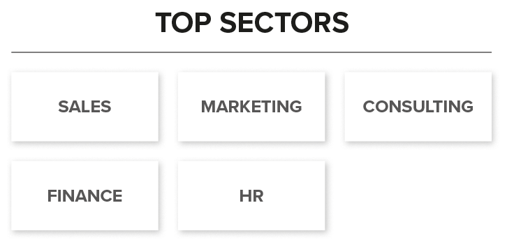 alumni-top-sectors