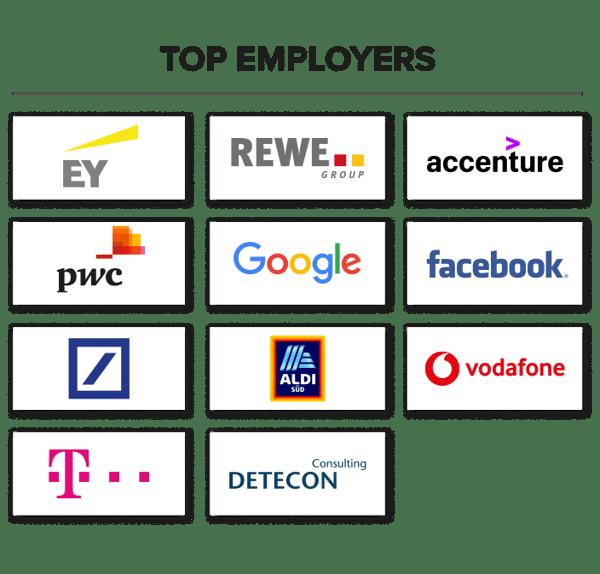 alumni-top-employer