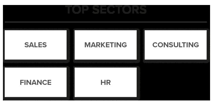 alumni-top-sectors