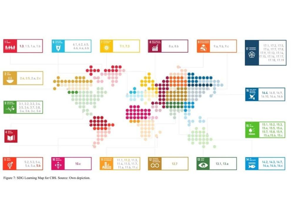 SDG_Teaching_Map_1.jpeg-1024x724